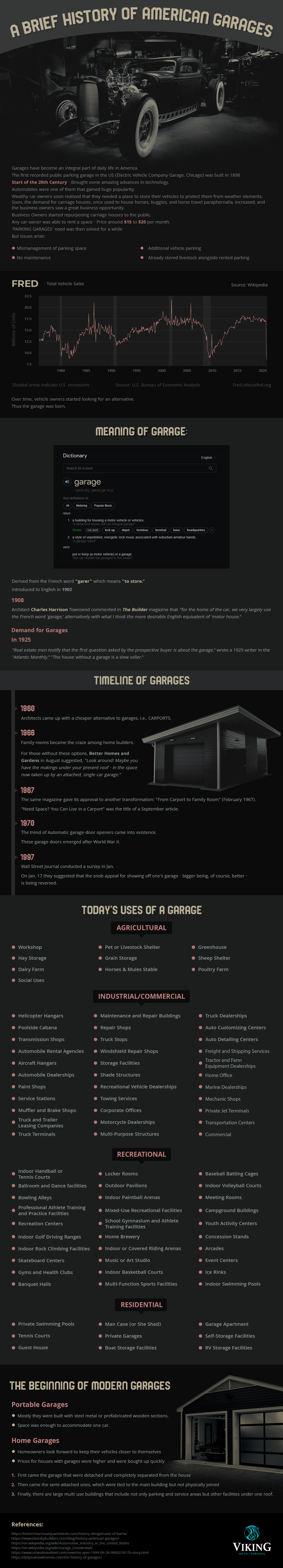 A Brief History of American Garages